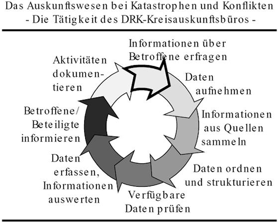Aufgaben des KAB